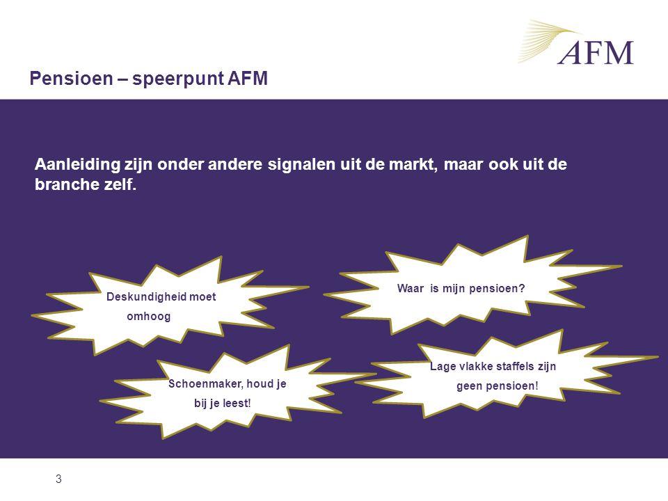 Pensioen – speerpunt AFM