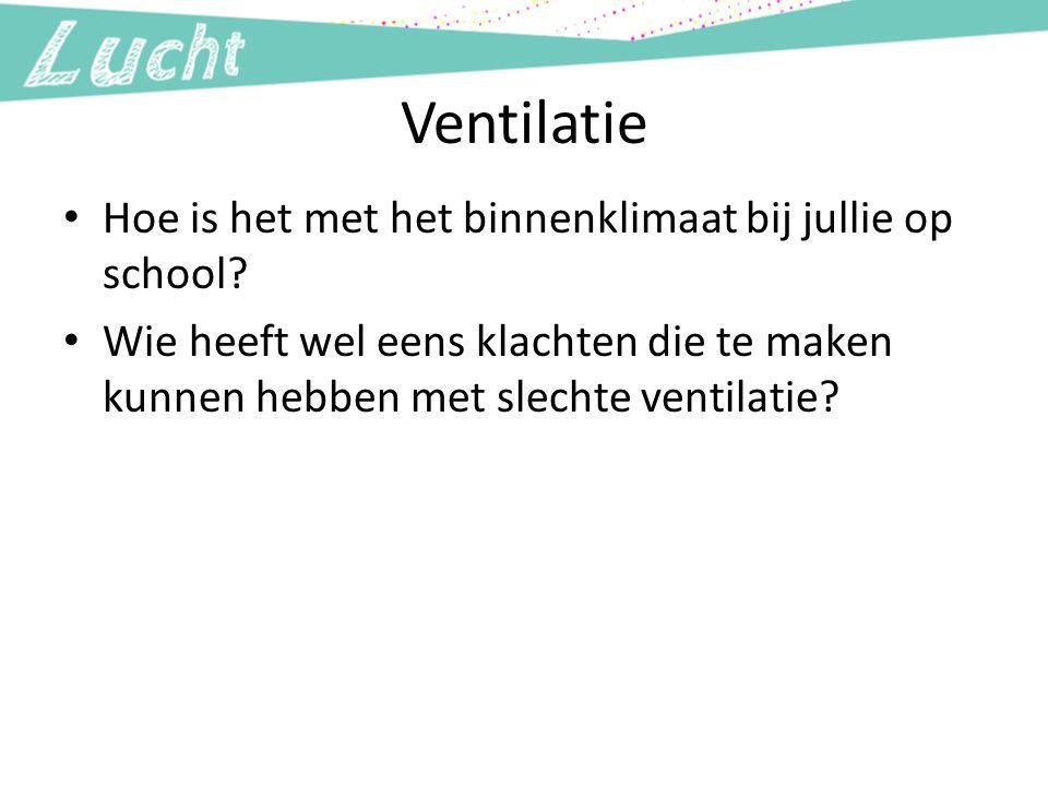 Ventilatie Hoe is het met het binnenklimaat bij jullie op school