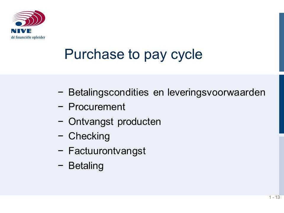 Purchase to pay cycle Betalingscondities en leveringsvoorwaarden