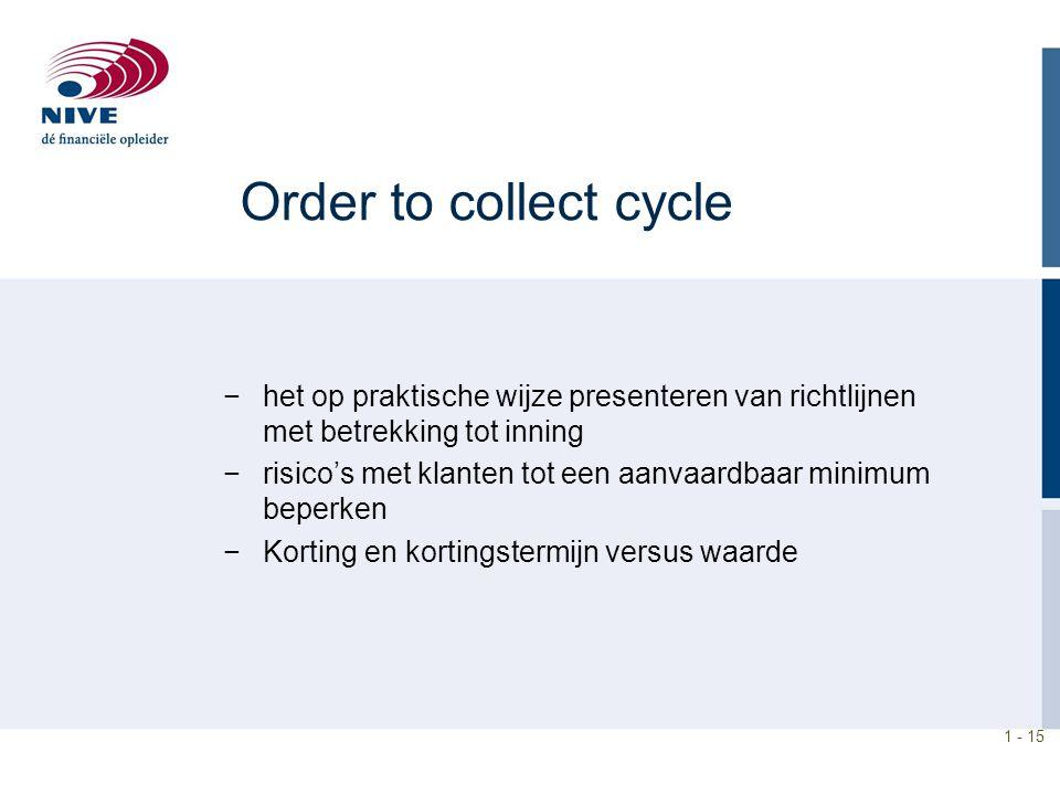 Order to collect cycle het op praktische wijze presenteren van richtlijnen met betrekking tot inning.