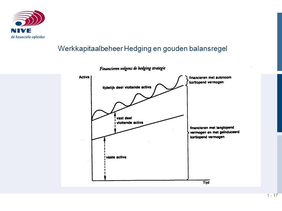 Werkkapitaalbeheer Hedging en gouden balansregel