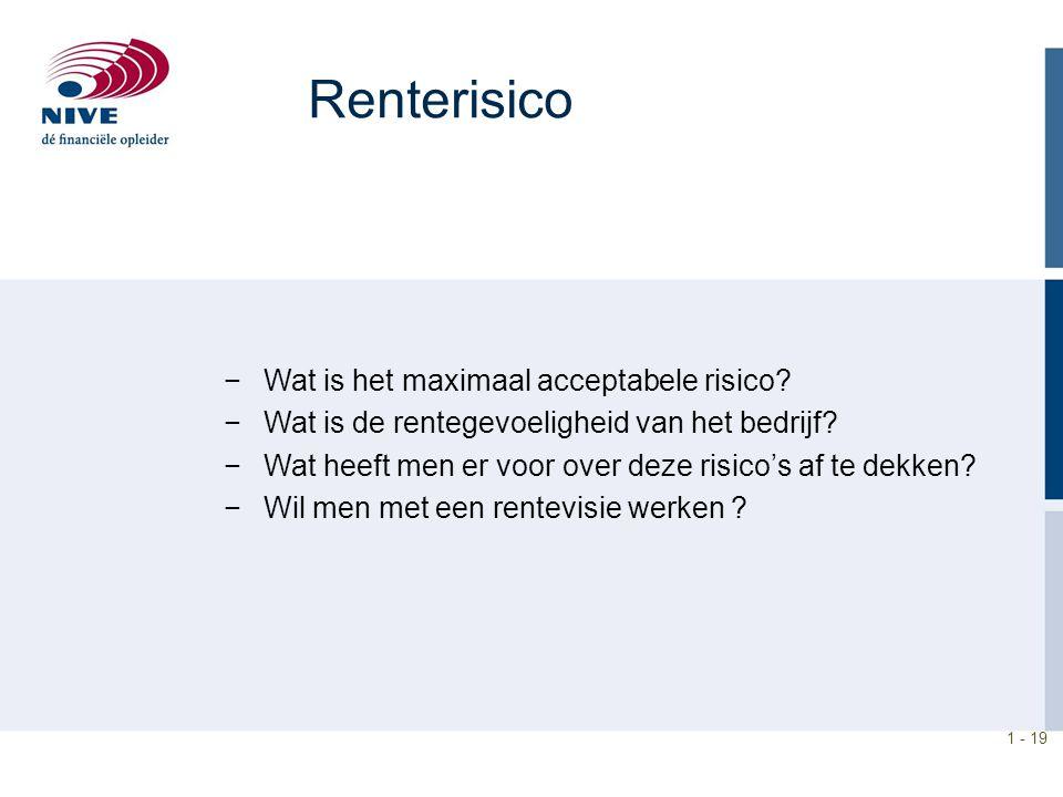 Renterisico Wat is het maximaal acceptabele risico