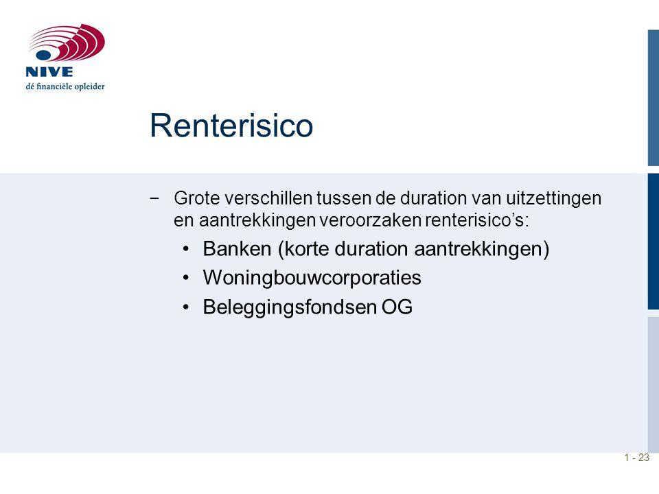 Renterisico Banken (korte duration aantrekkingen)