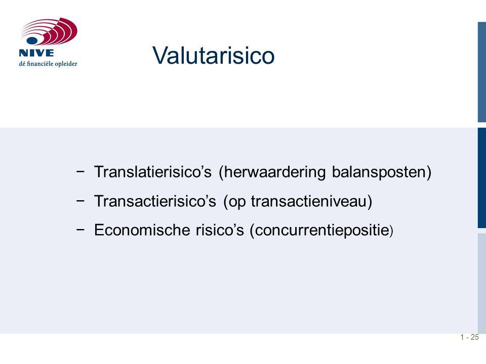 Valutarisico Translatierisico's (herwaardering balansposten)