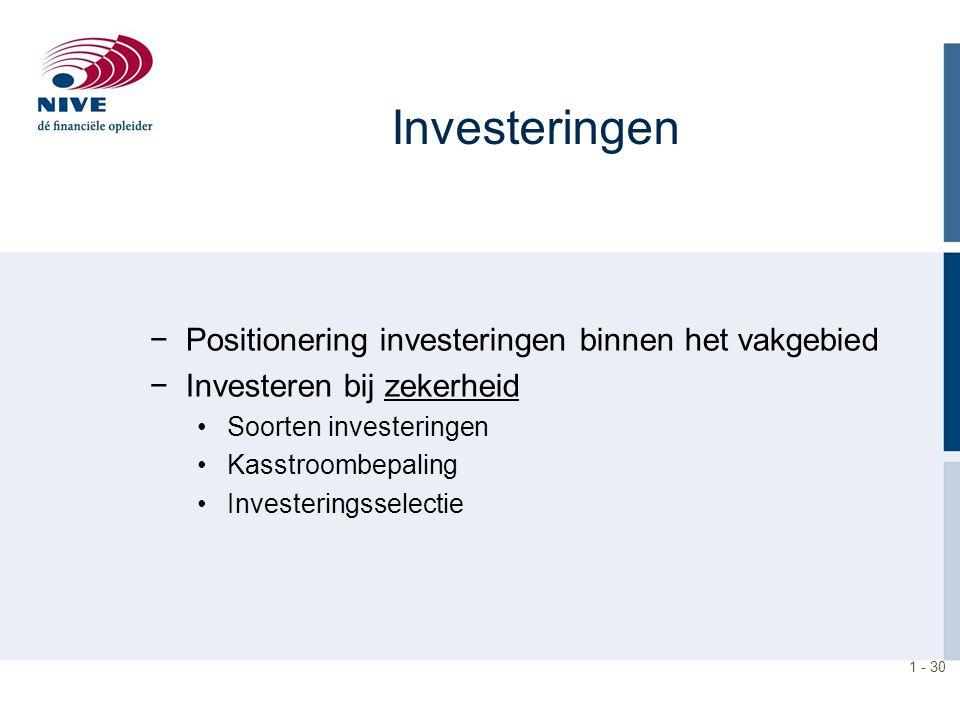 Investeringen Positionering investeringen binnen het vakgebied