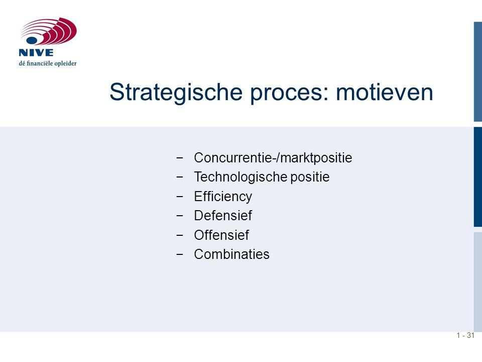 Strategische proces: motieven