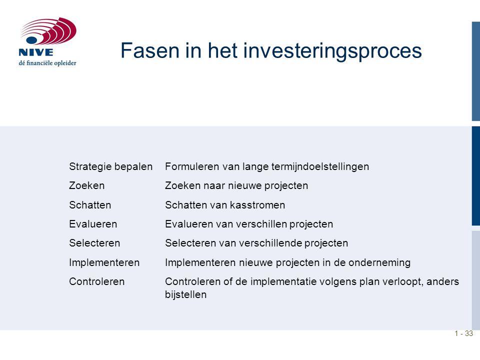Fasen in het investeringsproces