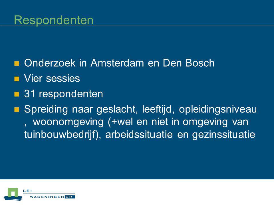 Respondenten Onderzoek in Amsterdam en Den Bosch Vier sessies