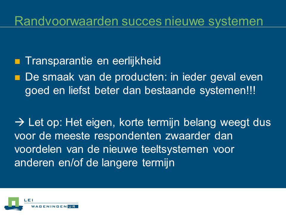 Randvoorwaarden succes nieuwe systemen