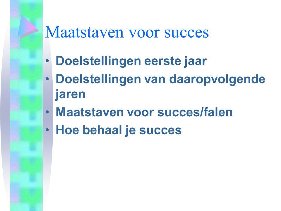 Maatstaven voor succes