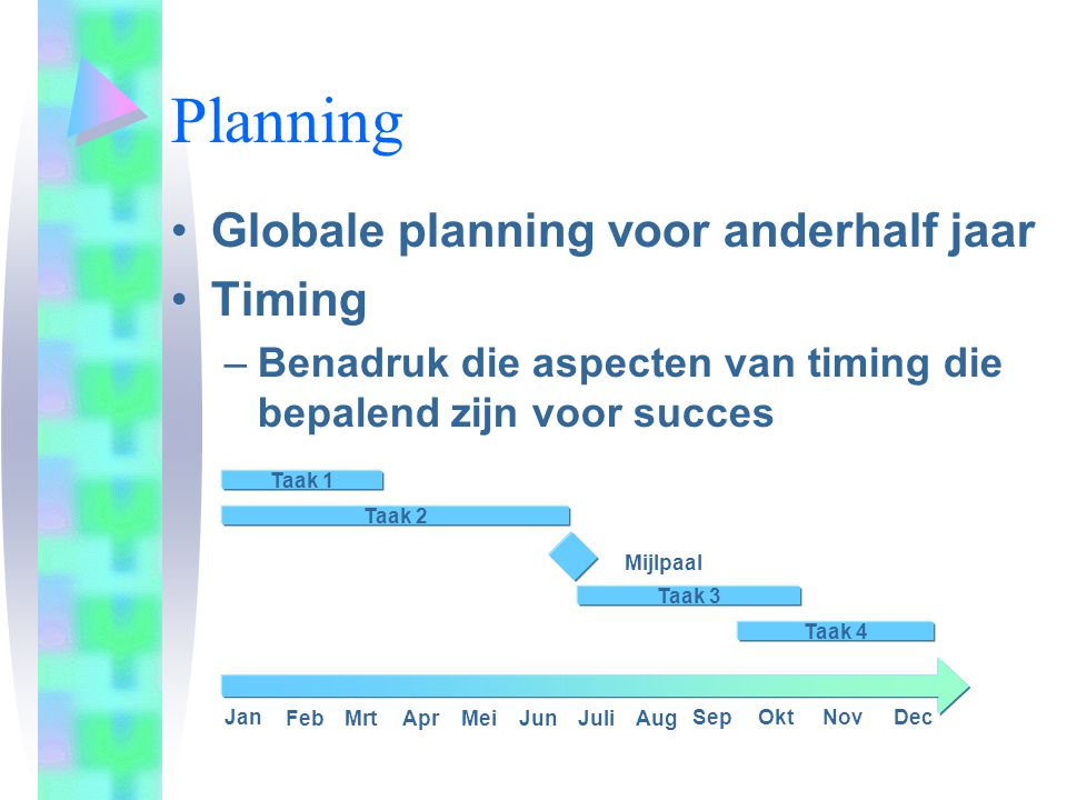 Planning Globale planning voor anderhalf jaar Timing