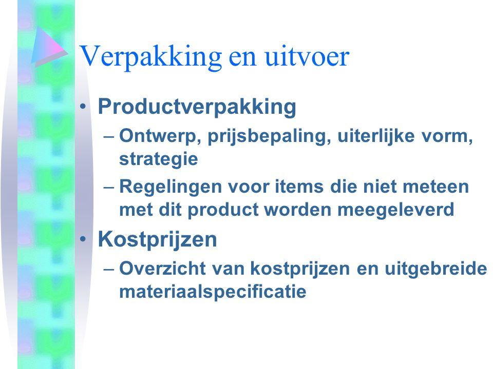 Verpakking en uitvoer Productverpakking Kostprijzen