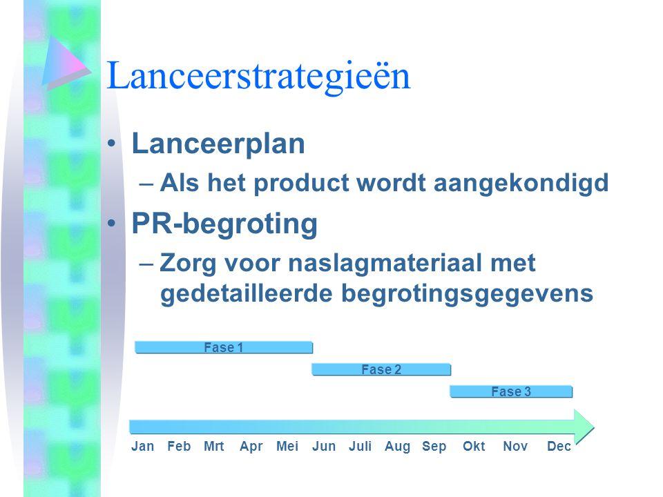Lanceerstrategieën Lanceerplan PR-begroting