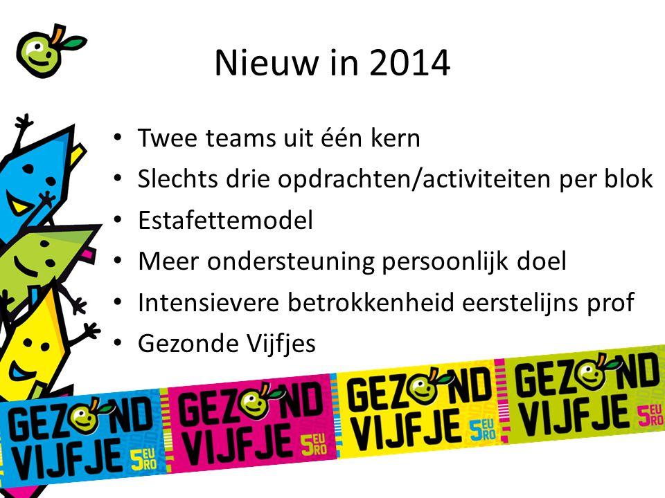 Nieuw in 2014 Twee teams uit één kern