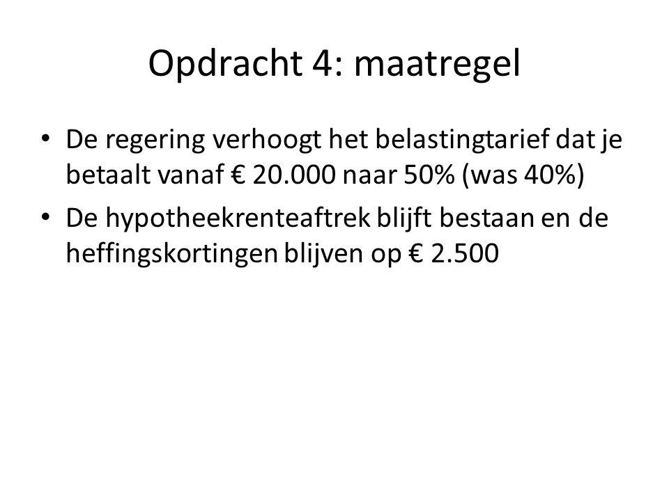 Opdracht 4: maatregel De regering verhoogt het belastingtarief dat je betaalt vanaf € 20.000 naar 50% (was 40%)