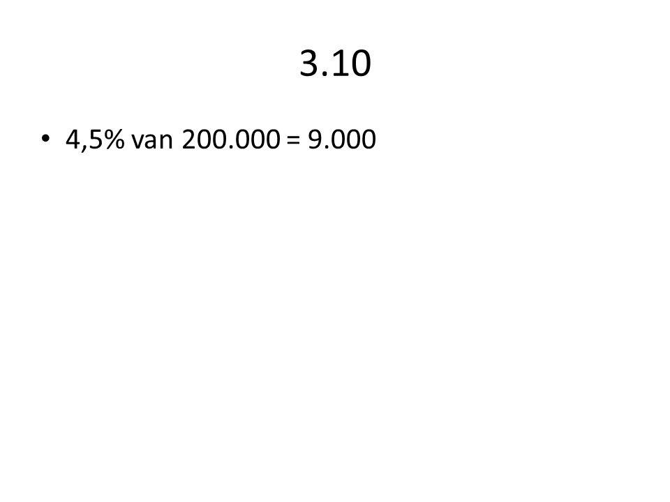 3.10 4,5% van 200.000 = 9.000