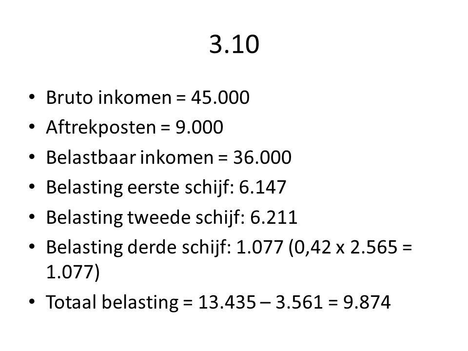 3.10 Bruto inkomen = 45.000 Aftrekposten = 9.000
