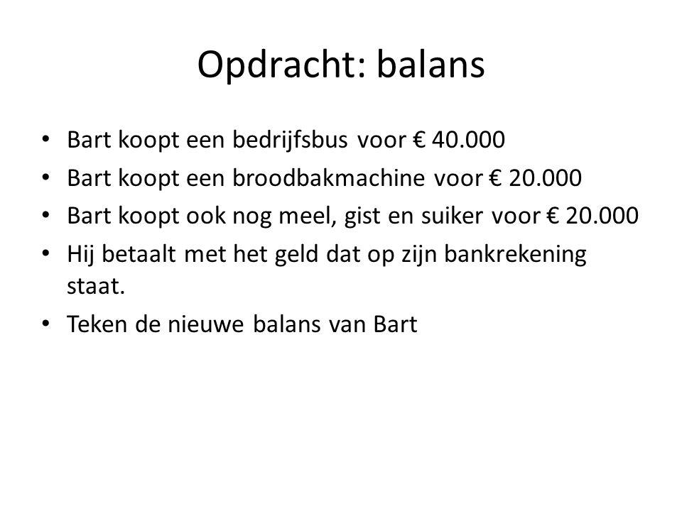 Opdracht: balans Bart koopt een bedrijfsbus voor € 40.000