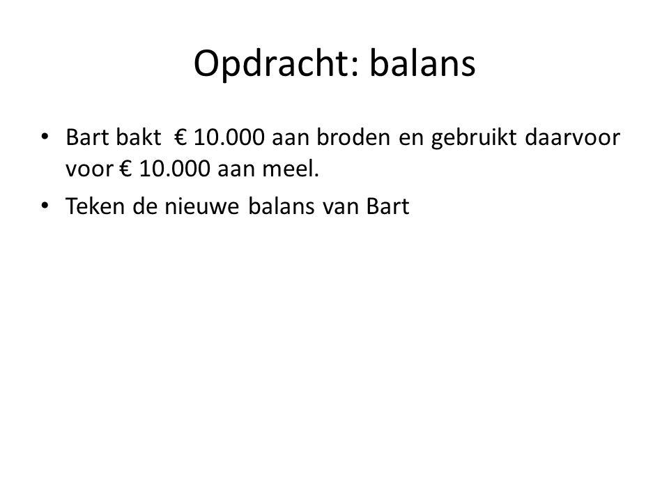 Opdracht: balans Bart bakt € 10.000 aan broden en gebruikt daarvoor voor € 10.000 aan meel.
