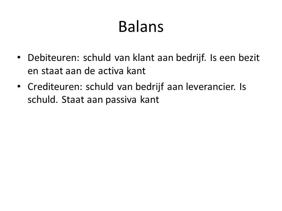 Balans Debiteuren: schuld van klant aan bedrijf. Is een bezit en staat aan de activa kant.