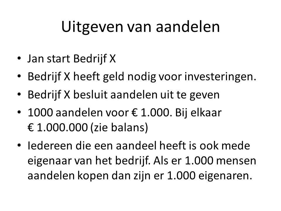 Uitgeven van aandelen Jan start Bedrijf X