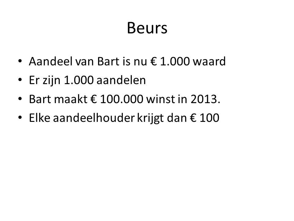 Beurs Aandeel van Bart is nu € 1.000 waard Er zijn 1.000 aandelen