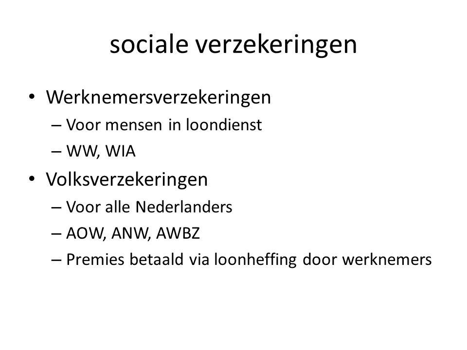 sociale verzekeringen
