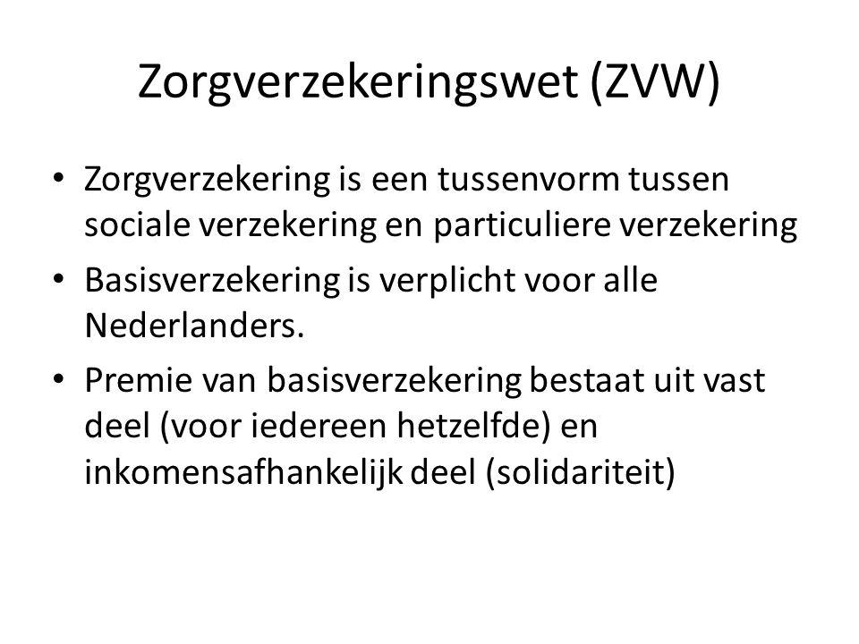 Zorgverzekeringswet (ZVW)