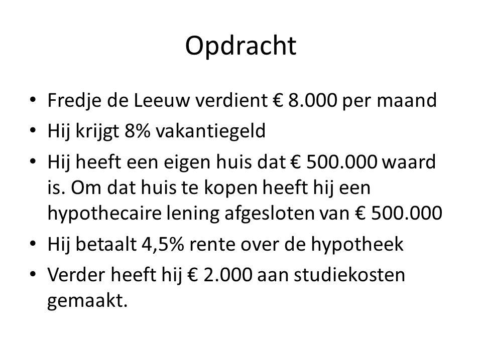 Opdracht Fredje de Leeuw verdient € 8.000 per maand
