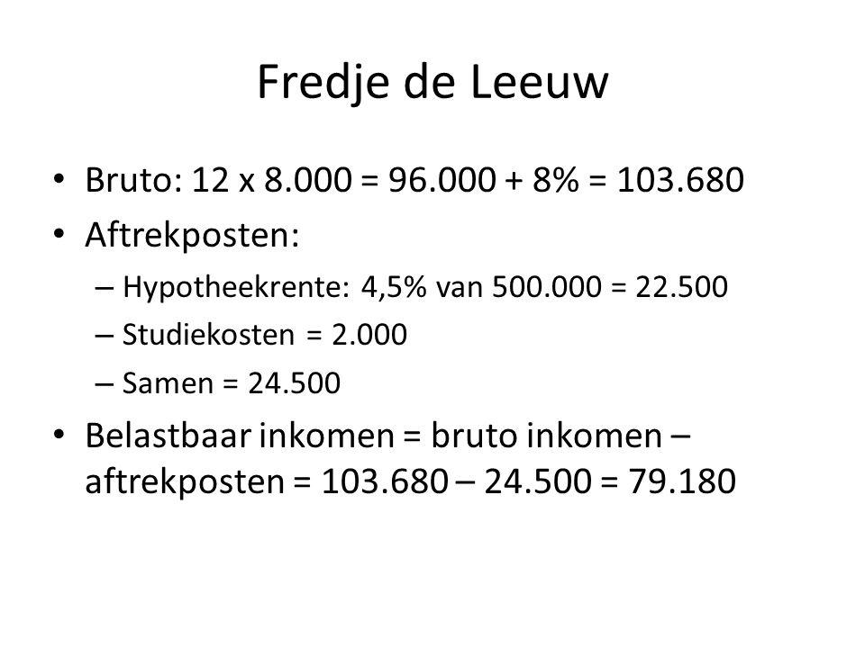 Fredje de Leeuw Bruto: 12 x 8.000 = 96.000 + 8% = 103.680