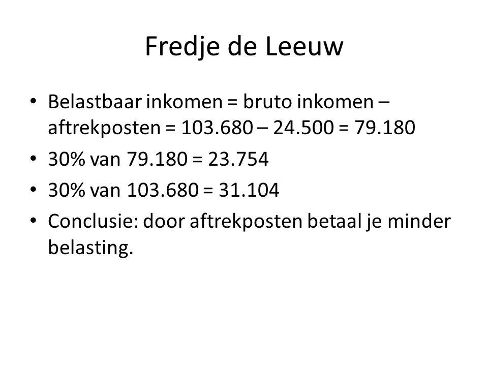 Fredje de Leeuw Belastbaar inkomen = bruto inkomen – aftrekposten = 103.680 – 24.500 = 79.180. 30% van 79.180 = 23.754.