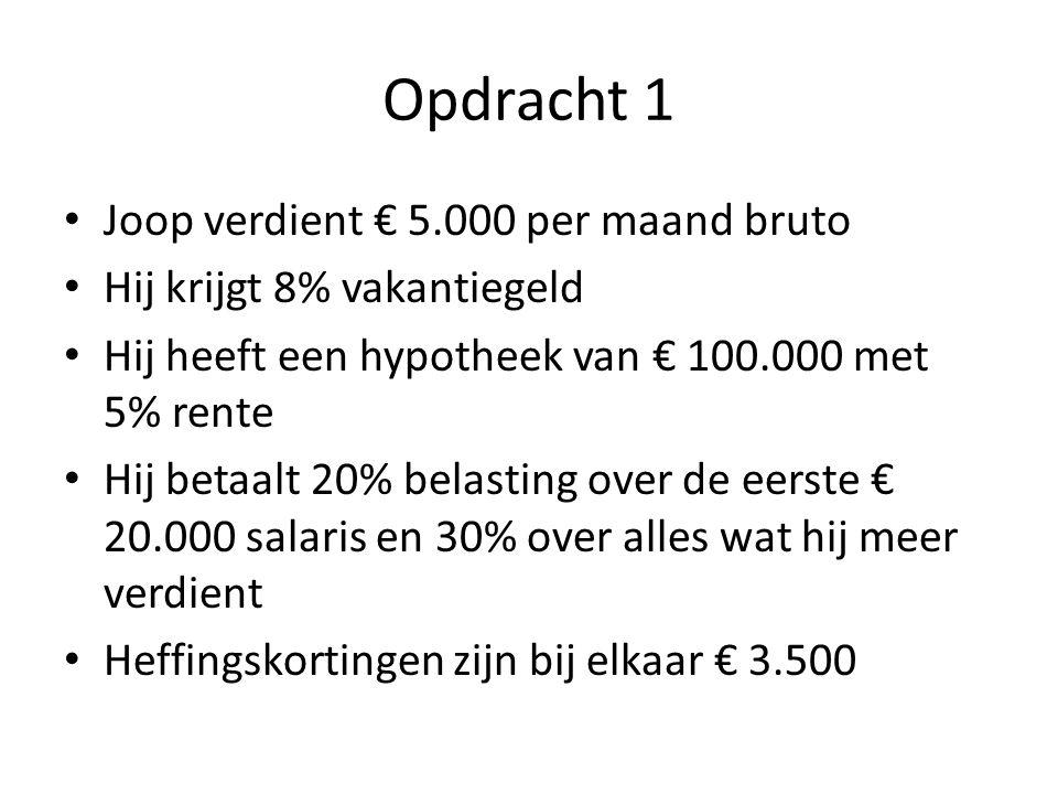 Opdracht 1 Joop verdient € 5.000 per maand bruto