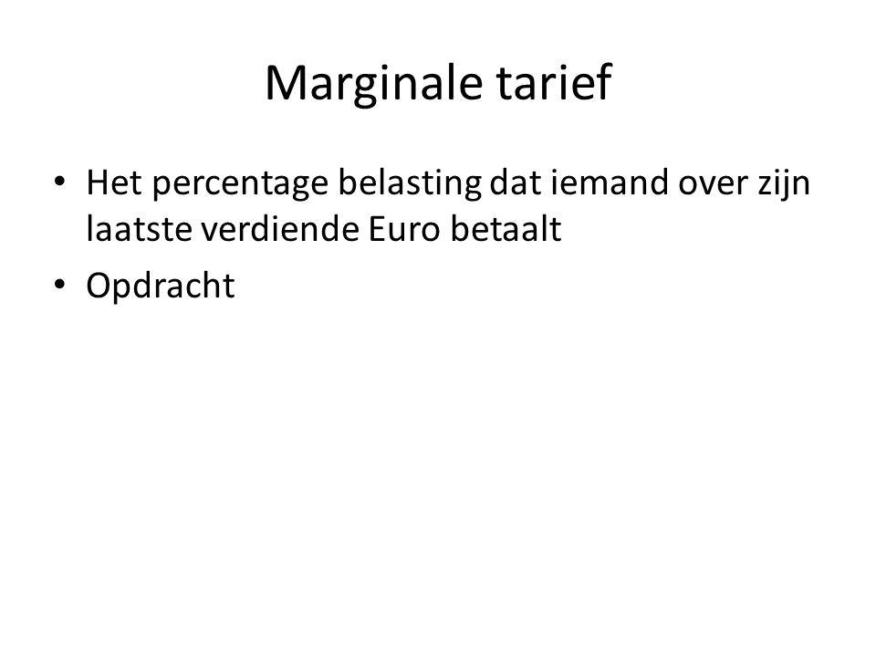 Marginale tarief Het percentage belasting dat iemand over zijn laatste verdiende Euro betaalt.