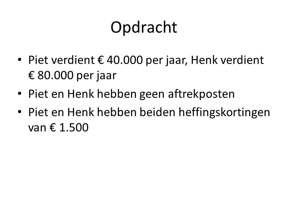 Opdracht Piet verdient € 40.000 per jaar, Henk verdient € 80.000 per jaar. Piet en Henk hebben geen aftrekposten.