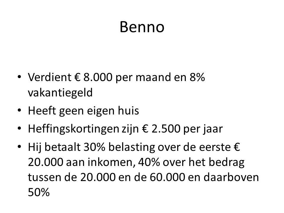 Benno Verdient € 8.000 per maand en 8% vakantiegeld