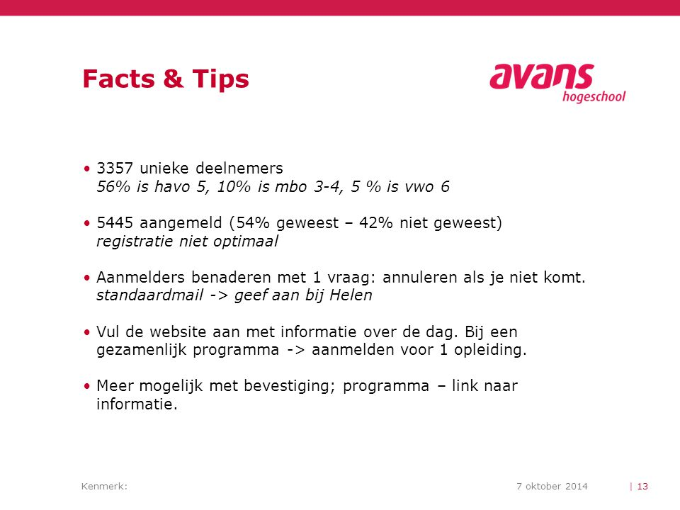 Facts & Tips 3357 unieke deelnemers 56% is havo 5, 10% is mbo 3-4, 5 % is vwo 6.
