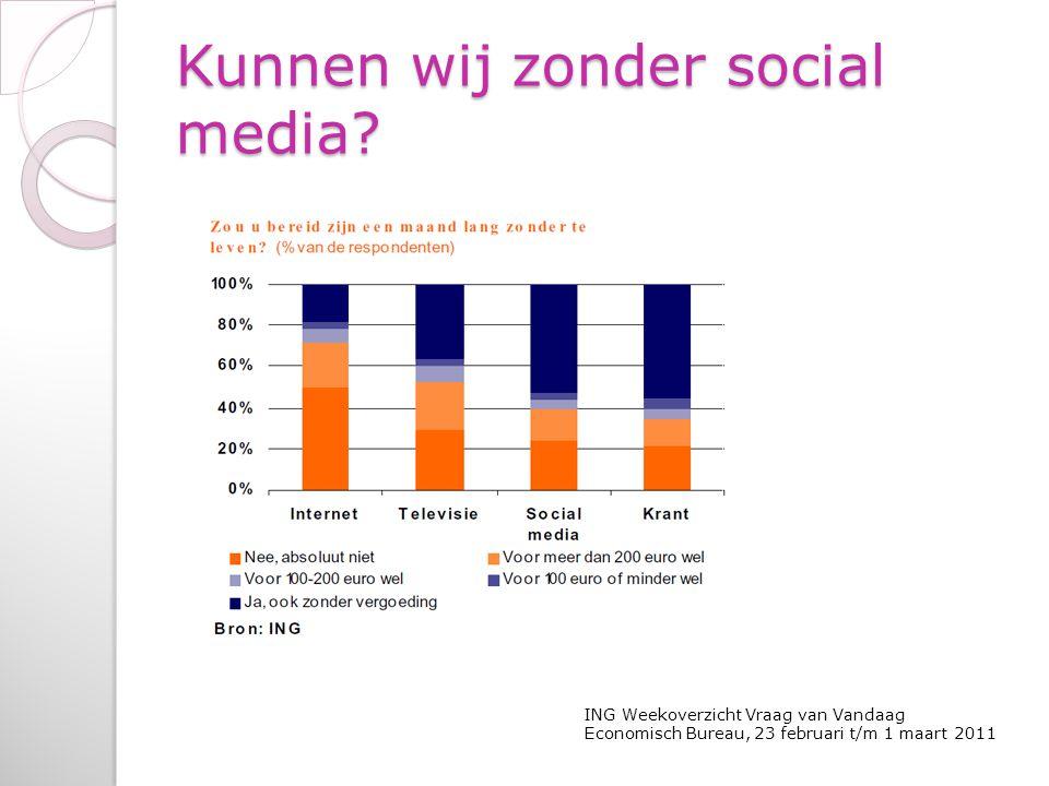 Kunnen wij zonder social media