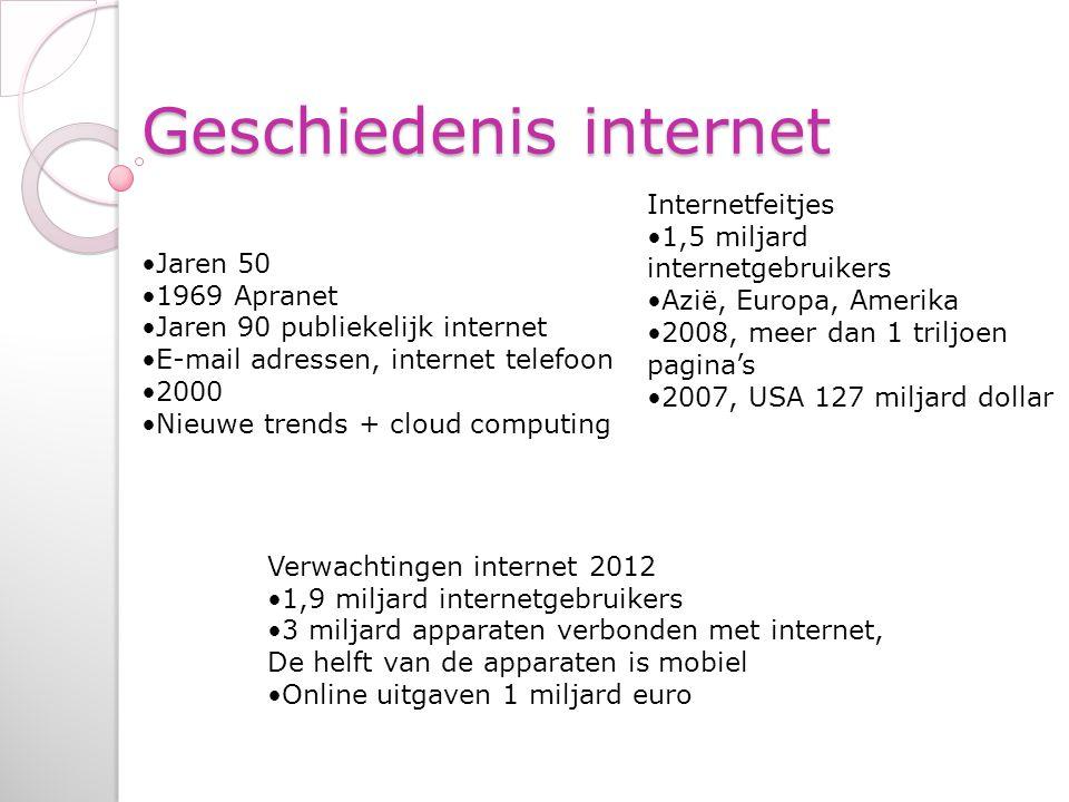 Geschiedenis internet