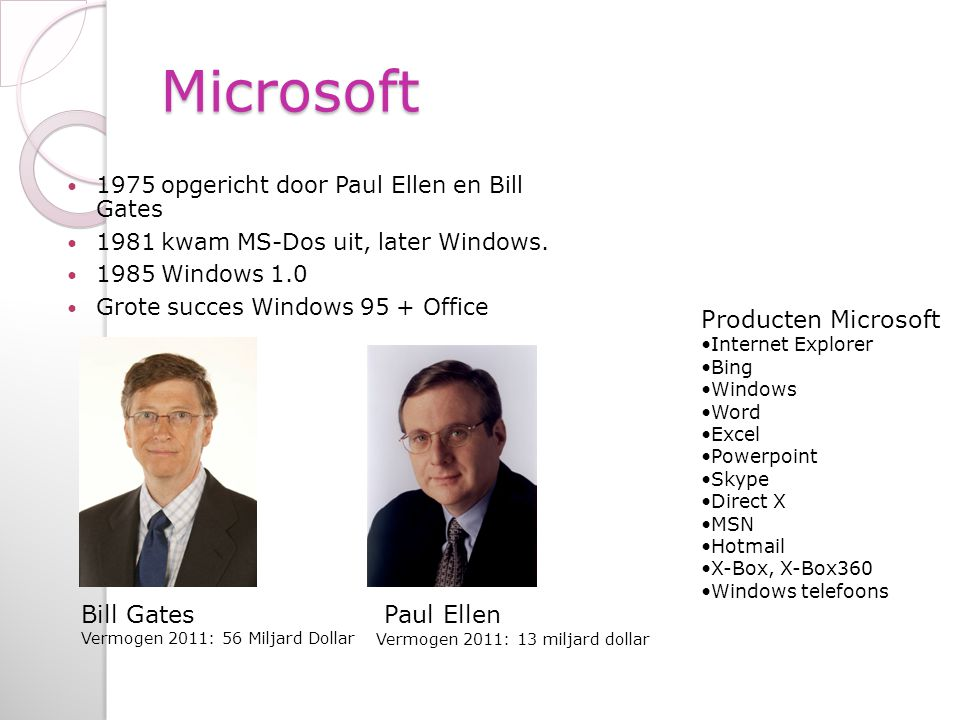 Microsoft Producten Microsoft Bill Gates Paul Ellen