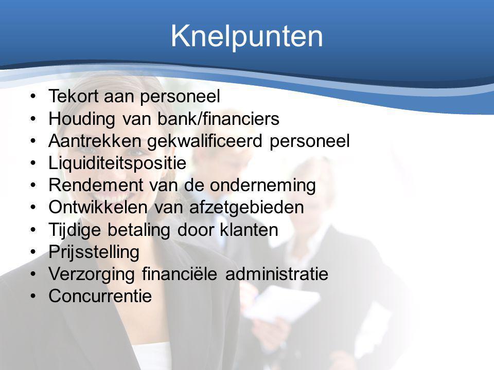 Knelpunten Tekort aan personeel Houding van bank/financiers