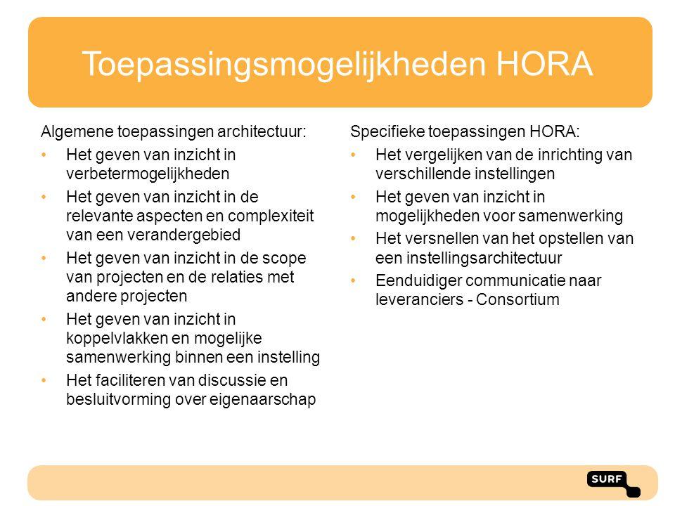 Toepassingsmogelijkheden HORA