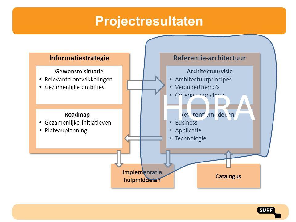 Referentie-architectuur Implementatie hulpmiddelen