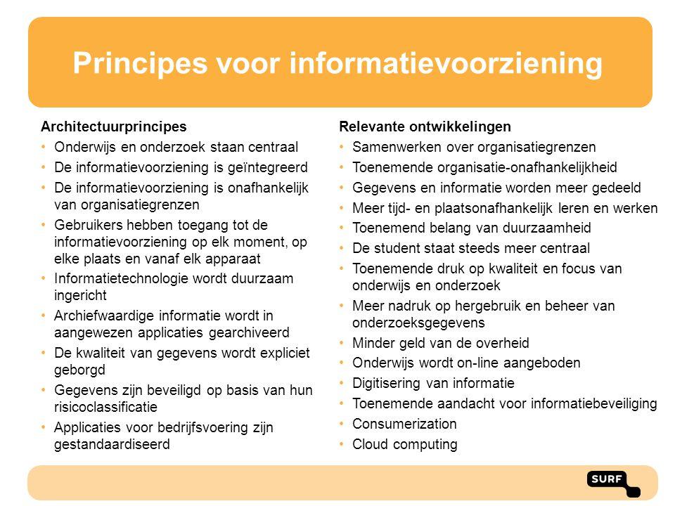 Principes voor informatievoorziening