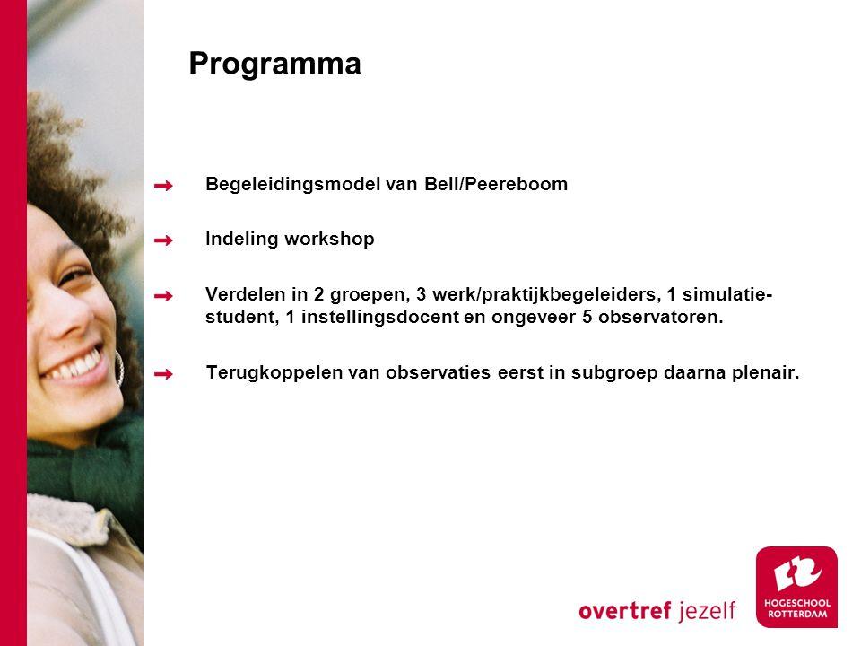 Programma Begeleidingsmodel van Bell/Peereboom Indeling workshop