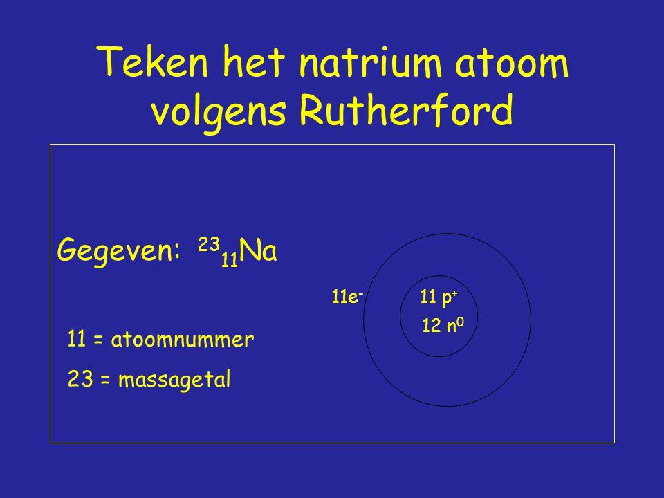 Teken het natrium atoom volgens Rutherford