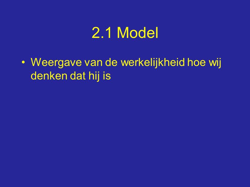 2.1 Model Weergave van de werkelijkheid hoe wij denken dat hij is