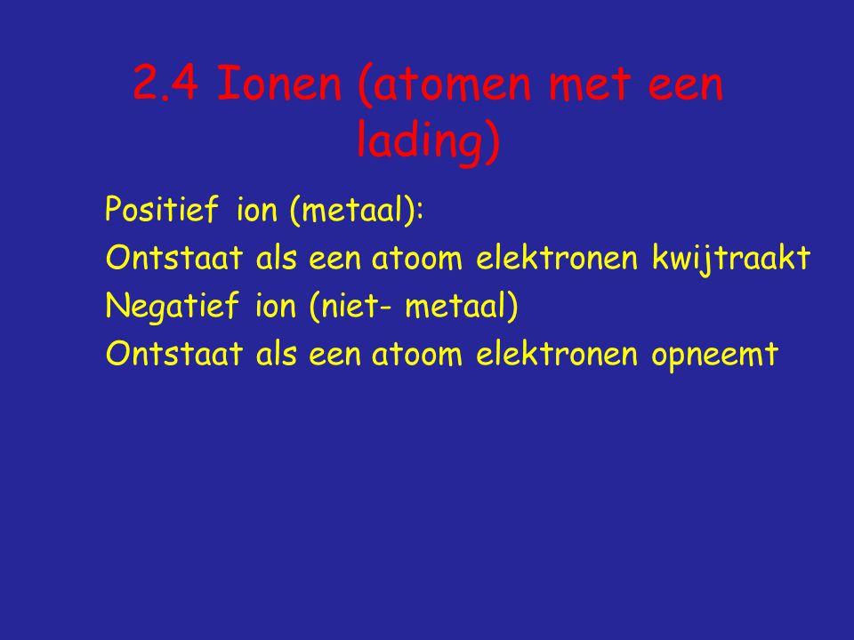 2.4 Ionen (atomen met een lading)