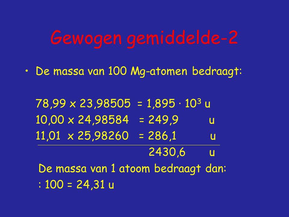 Gewogen gemiddelde-2 De massa van 100 Mg-atomen bedraagt: