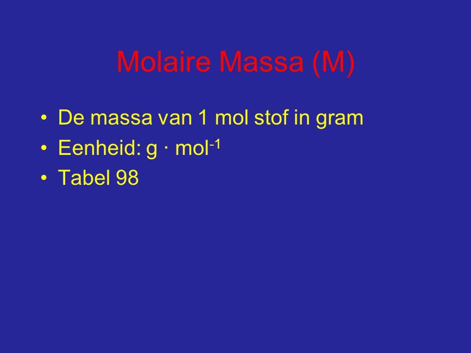 Molaire Massa (M) De massa van 1 mol stof in gram Eenheid: g ∙ mol-1