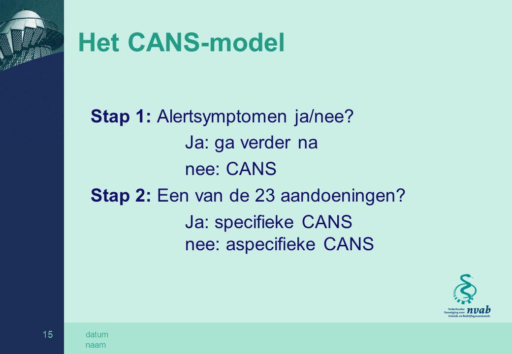 Het CANS-model Ja: ga verder na nee: CANS